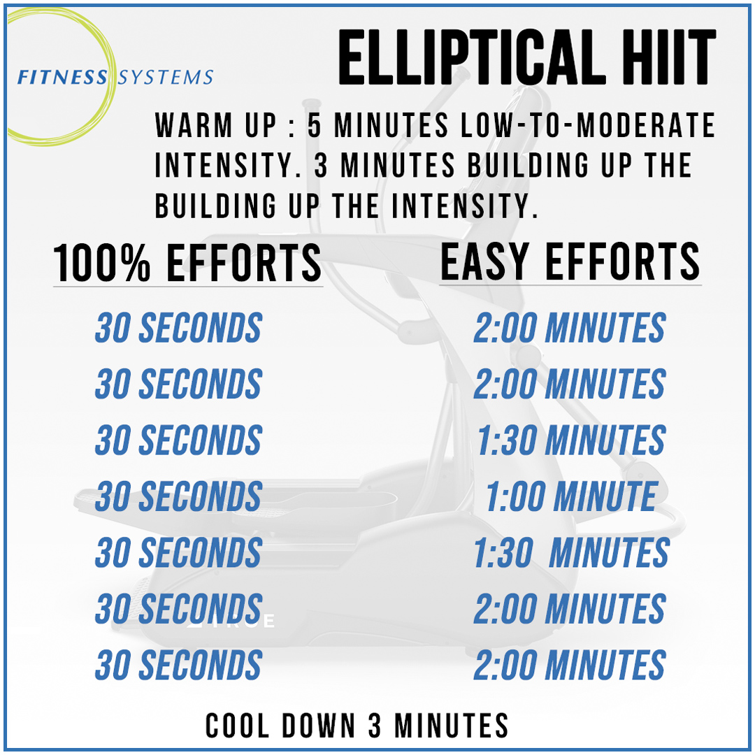 TRUE Elliptical HIIT Workout