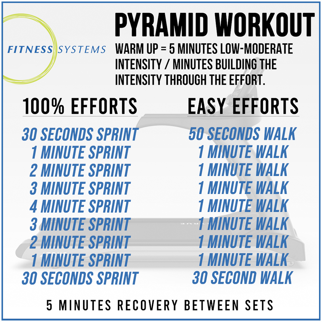 TRUE Pyramid Workout